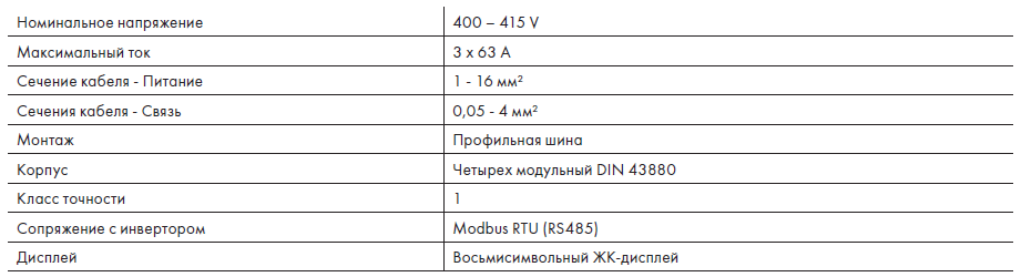 КУПИТЬ Счетчик Fronius Smart Meter