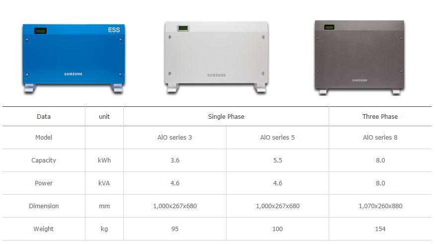 купить Samsung All-in-one, Samsung All-in-one купить, цена Samsung All-in-one, Samsung All-in-one цена