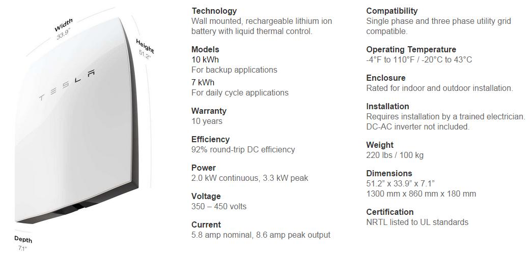Характеристики Powerwall — аккумулятор для дома, 特斯拉的Powerwall家用电池